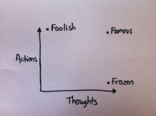 Foolish_Famous_Frozen