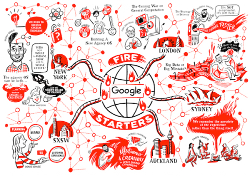 Google-Firestarters-5years