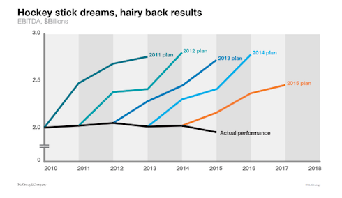 Hockey-stick-dreams
