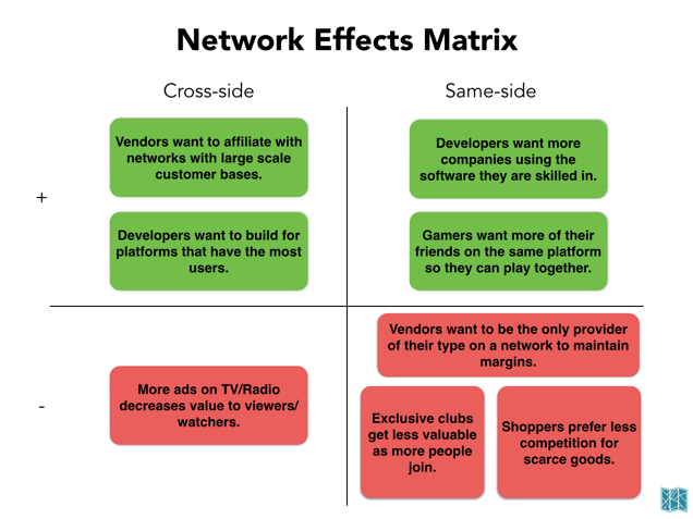 Network-effects-2